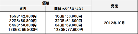 Ipad4_retina_6