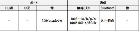 Ipad_3_3