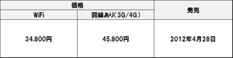 Ipad_3_6