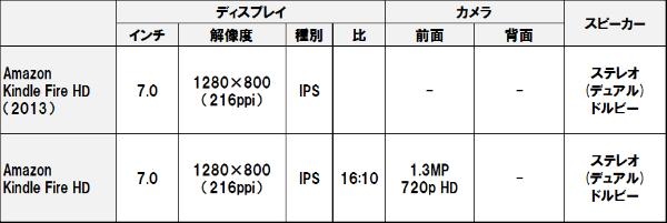 Kindle_fire_hd_2013_2