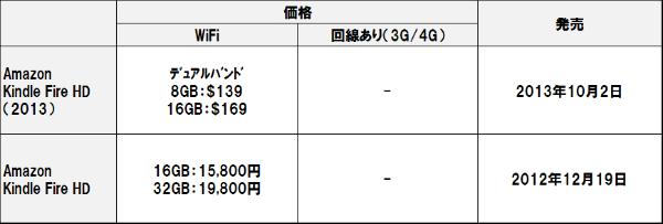 Kindle_fire_hd_2013_6