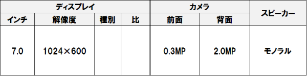 Kpd7bnb_db_2
