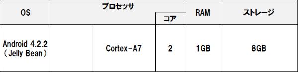 Kurio7s_1