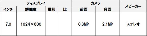 Kurio7s_2