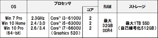 Latitude12ruggedex_7214_1