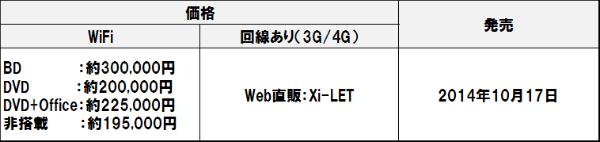 Letsnote_mx3_14z_6