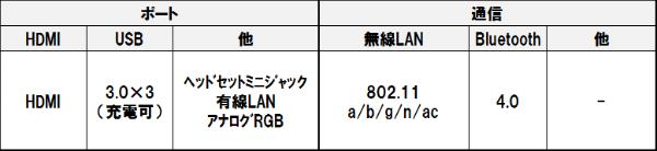 Letsnoterz4_2015sum_3