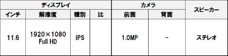 Lpwn1100p_2_2