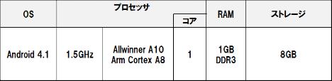 M703s_jp_1