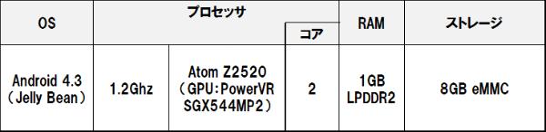Me170c_1