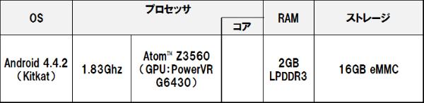 Me572c_1