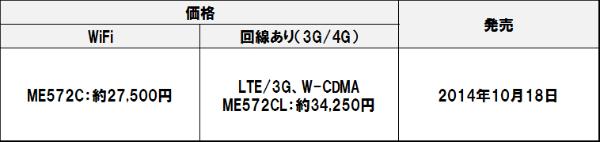 Me572c_6