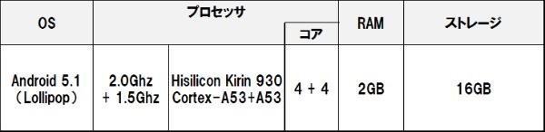 Mediapadm28_1