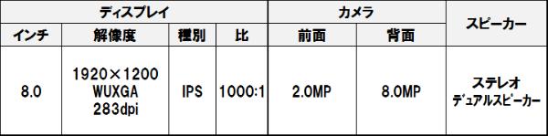 Mediapadm28_2_2