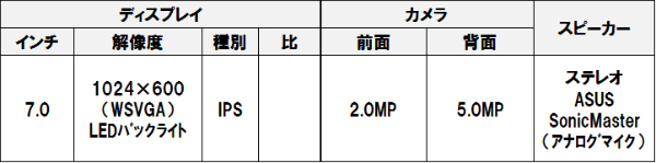 Memopad7_me171c_2