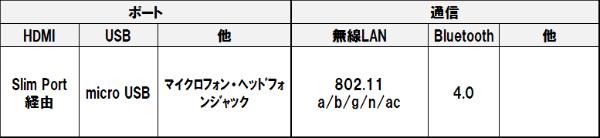 Memopad8_me581c_3