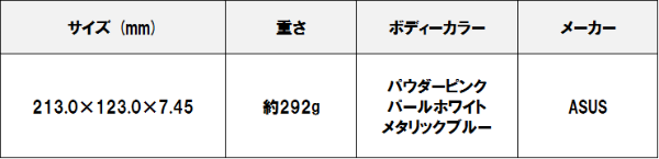 Memopad8_me581c_5