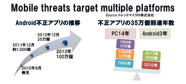 Mobile_threats