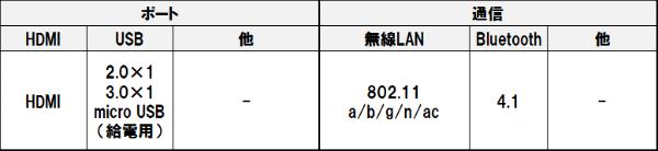 Msch01f_3