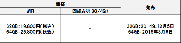 Msnh164g_6
