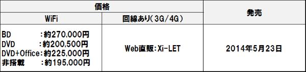 Mx3_2014sum_6