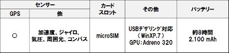 Nexus_4_4