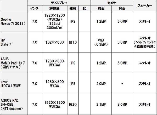 Nexus_7_2013_2