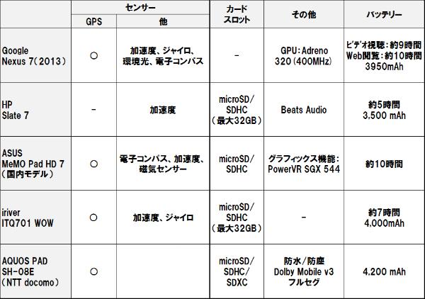 Nexus_7_2013_4