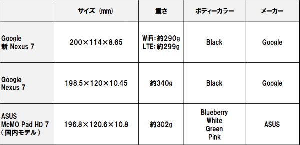 Nexus_7_2013_5