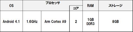 Onkyo_ta07cc41r1_1