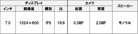 Onkyo_ta07cc41r1_2