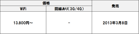 Onkyo_ta07cc41r1_6