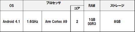 Onkyo_ta08ca41r1_1