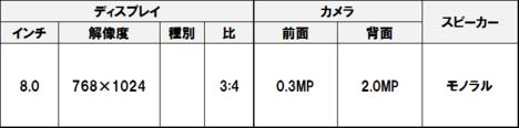 Onkyo_ta08ca41r1_2