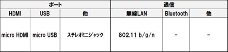 Onkyo_ta08ca41r1_3