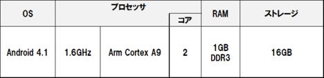 Onkyo_ta2ca41r3_1