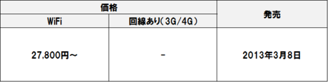 Onkyo_ta09cb41r3_6