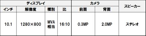 Onkyo_ta2ca41r3_2
