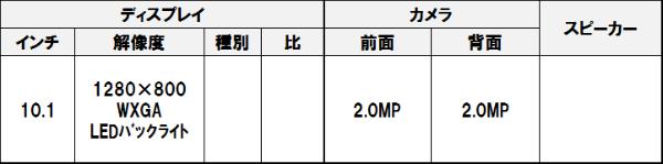 P101agah_ap_2