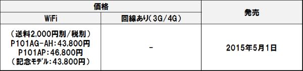 P101agah_ap_6