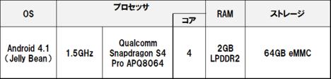 Padfone_2_1