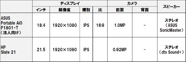 Portable_aio_p1801t_2_2