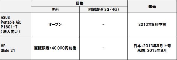 Portable_aio_p1801t_6