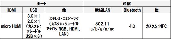 Q665l_3