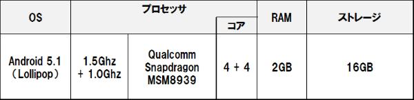 Qua_tab_1