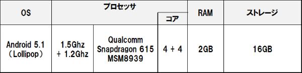 Quatab02_1