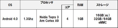 Regza_tablet_at500_1
