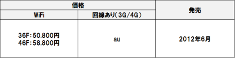 Regza_tablet_at500_6