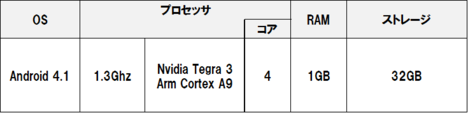 Regza_tablet_at501_37h_1