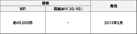 Regza_tablet_at501_37h_6